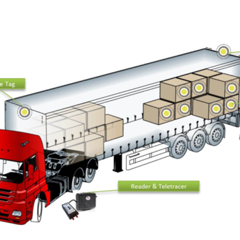 rfid tag- trailer and asset tracking
