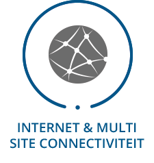 Internet-en-Multisite-connectiviteit